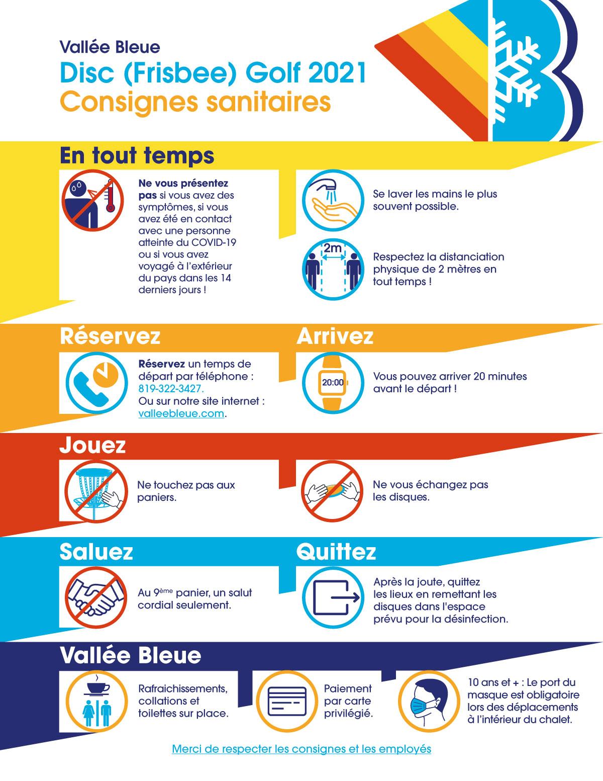 Tableau des règles sanitaires 2021