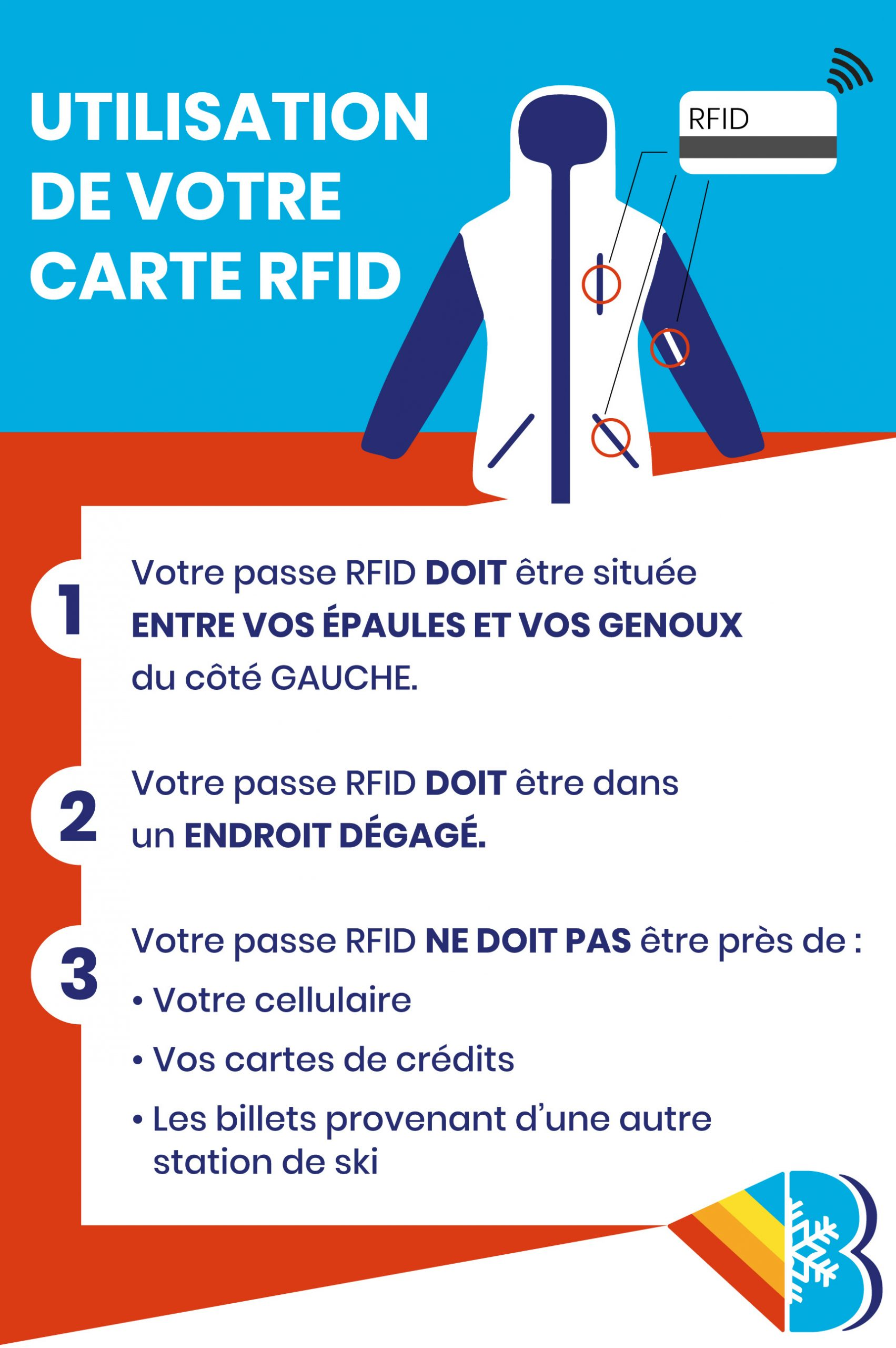 Comment utiliser la passe RFID